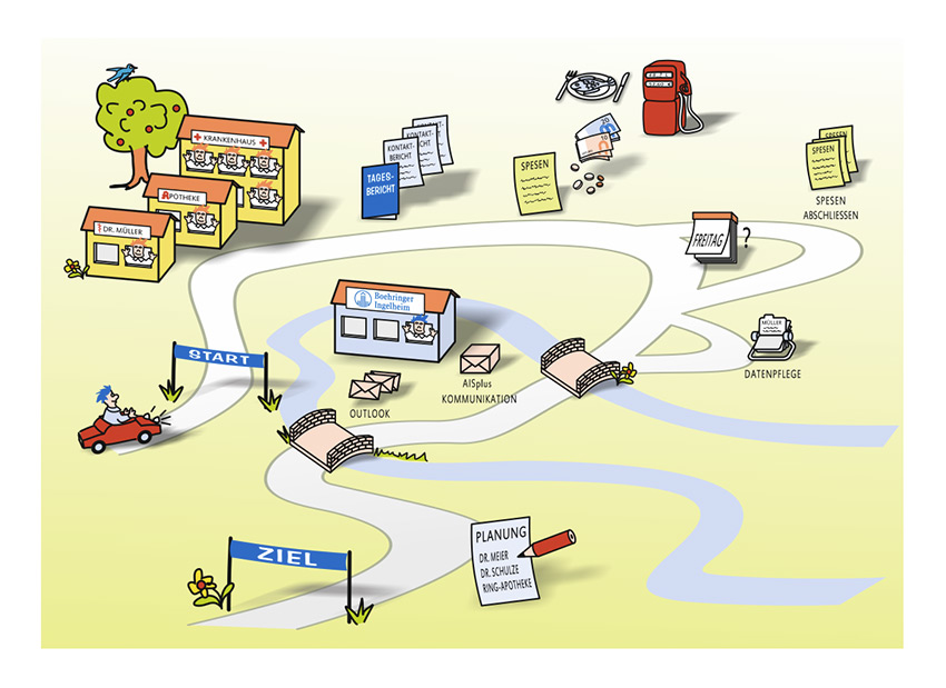 Schaubild | MBS Marketing- und Bildungsservice